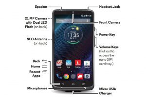 Droid Turbo Features
