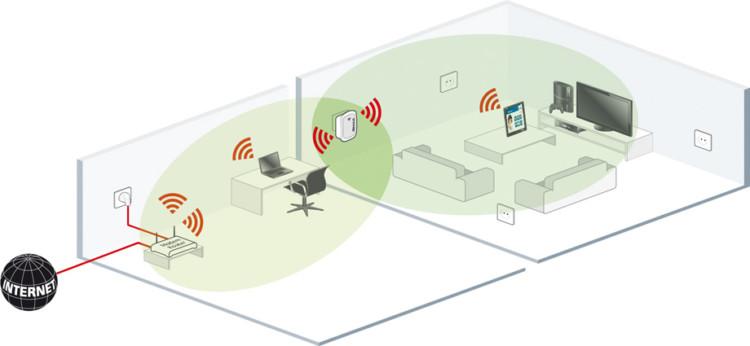 Aukey WiFi Repeater: Stretch Your WiFi